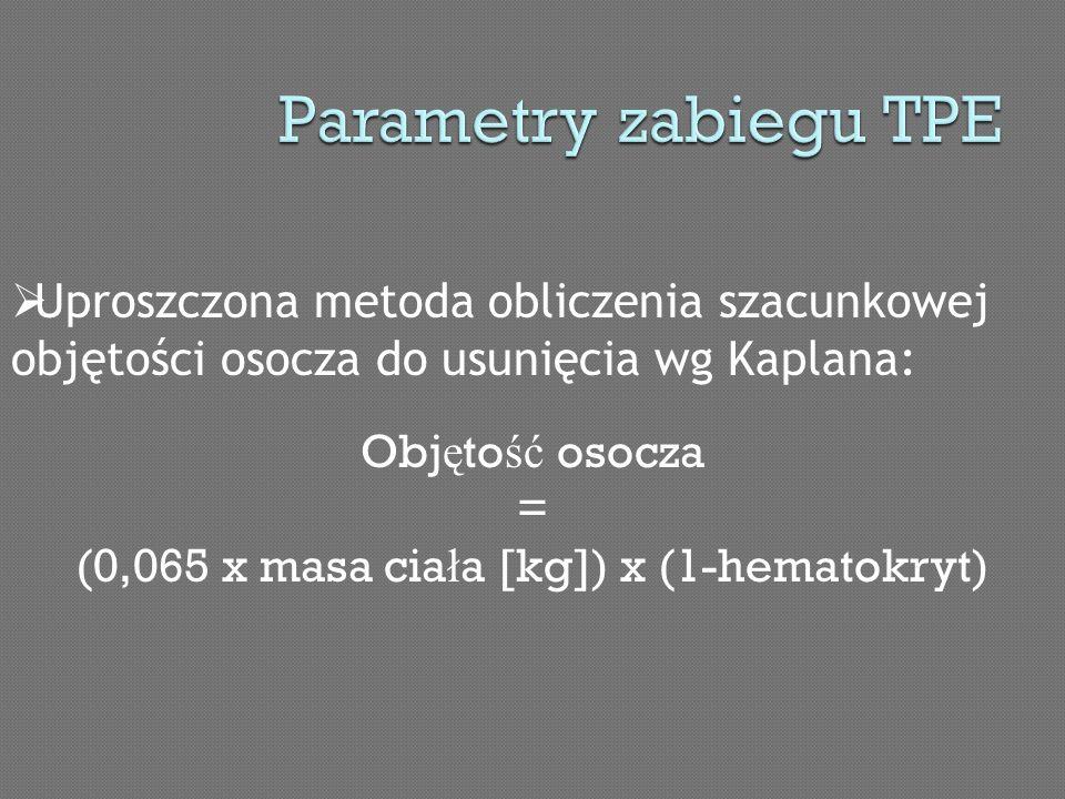 (0,065 x masa ciała [kg]) x (1-hematokryt)